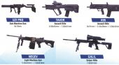 Small Arms- Indigenous Development, Design & Production Capability Gap